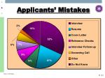 applicants mistakes