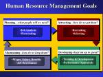 human resource management goals