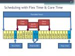 scheduling with flex time core time