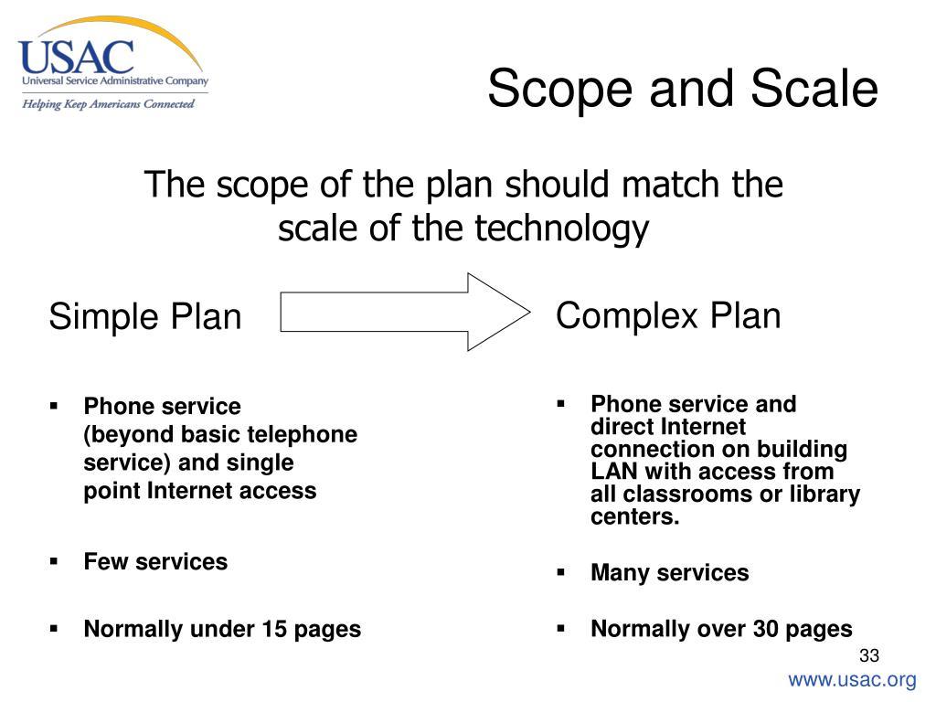 Complex Plan