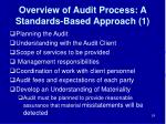 overview of audit process a standards based approach 1
