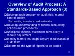 overview of audit process a standards based approach 3