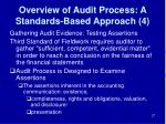 overview of audit process a standards based approach 4