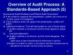 overview of audit process a standards based approach 5
