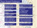 puget sound challenges