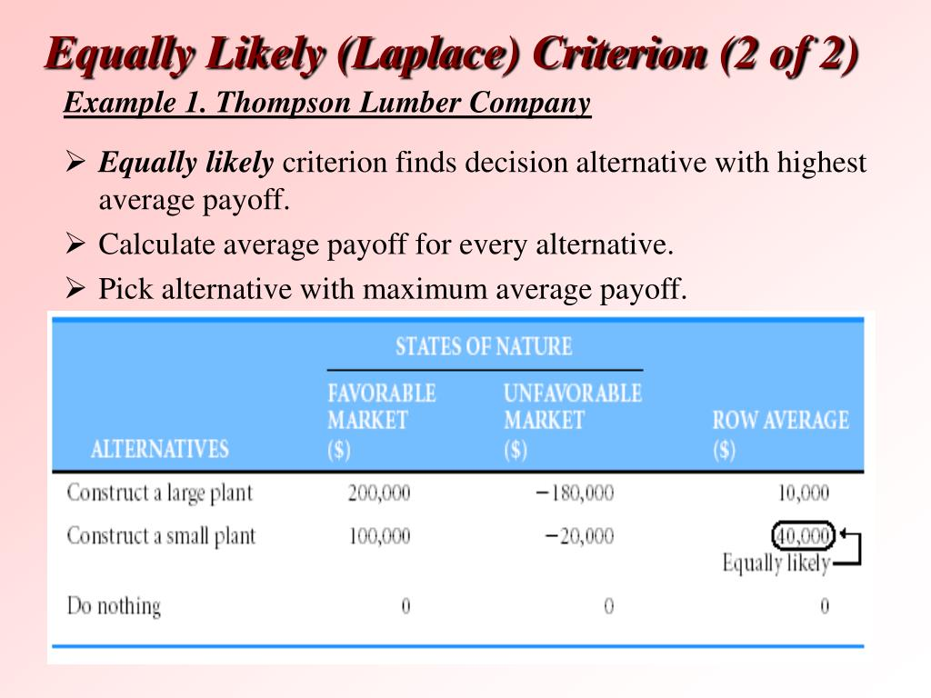 Equally Likely (Laplace) Criterion