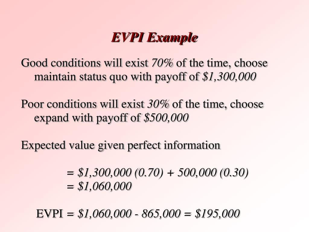 EVPI Example