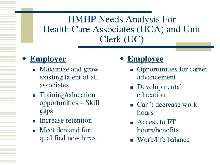 Hmhp needs analysis for health care associates hca and unit clerk uc
