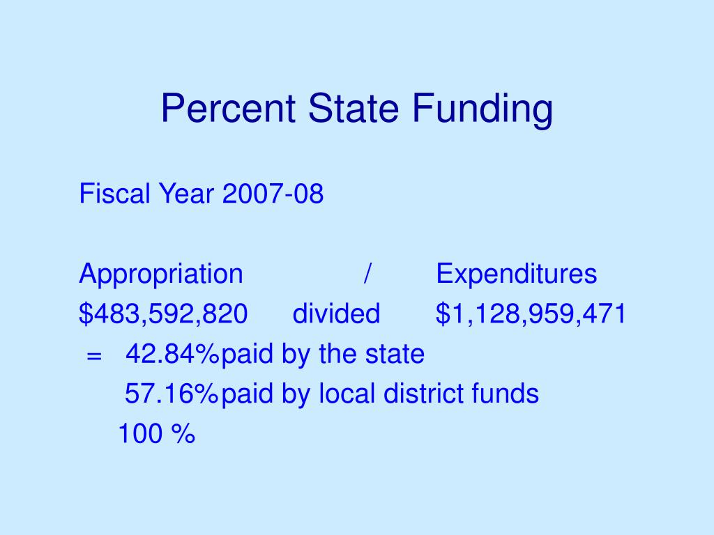 Percent State Funding
