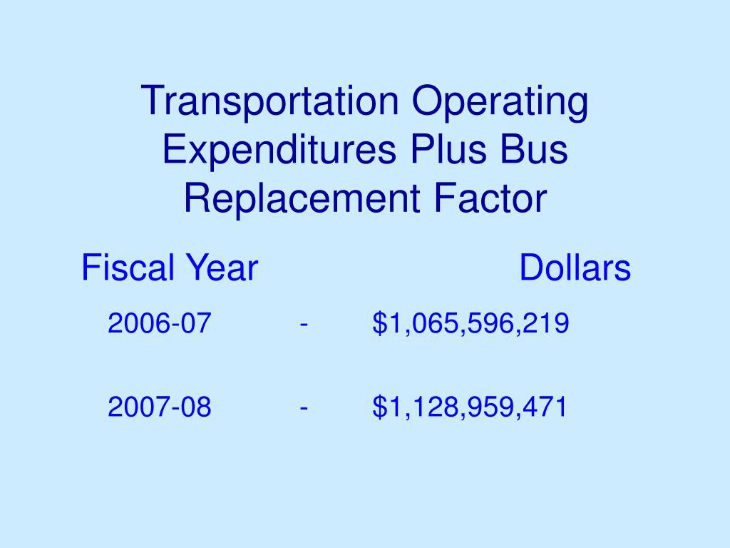 Transportation Operating Expenditures Plus Bus Replacement Factor