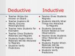 deductive inductive