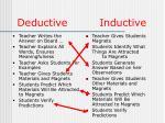 deductive inductive12