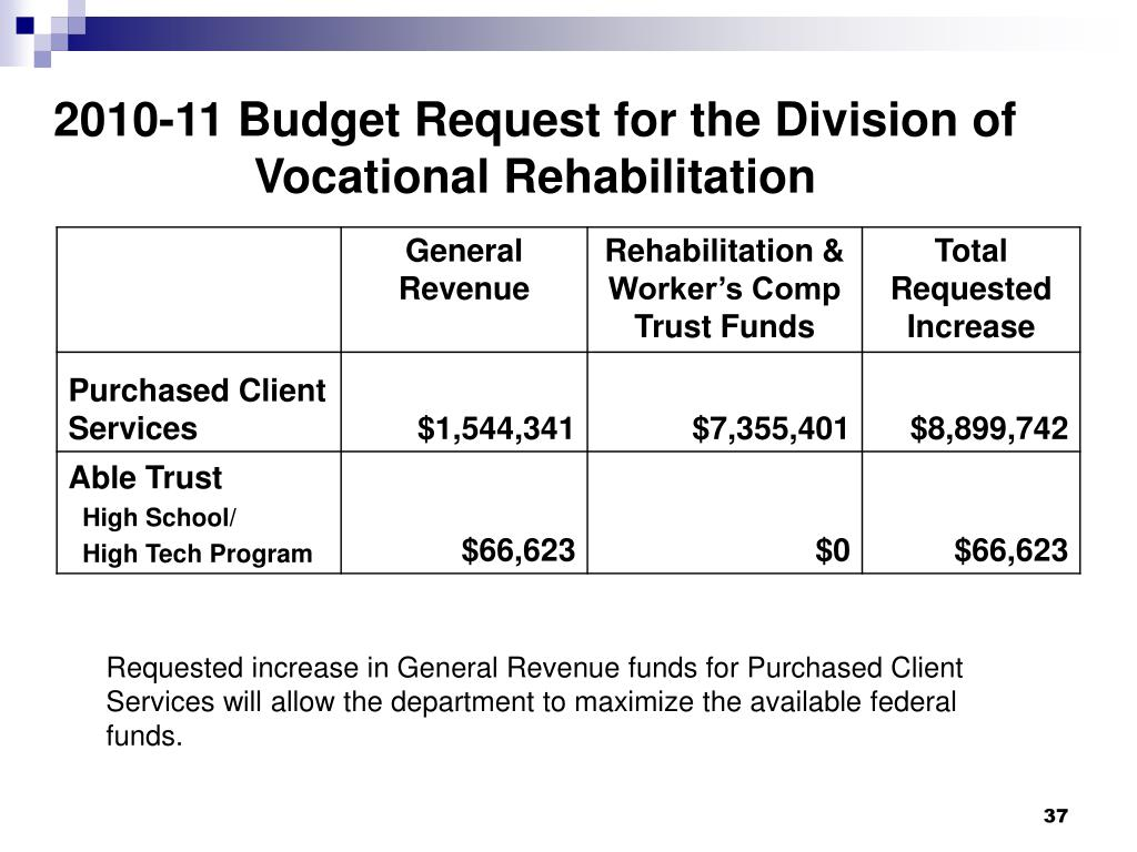 2010-11 Budget Request for the Division of Vocational Rehabilitation