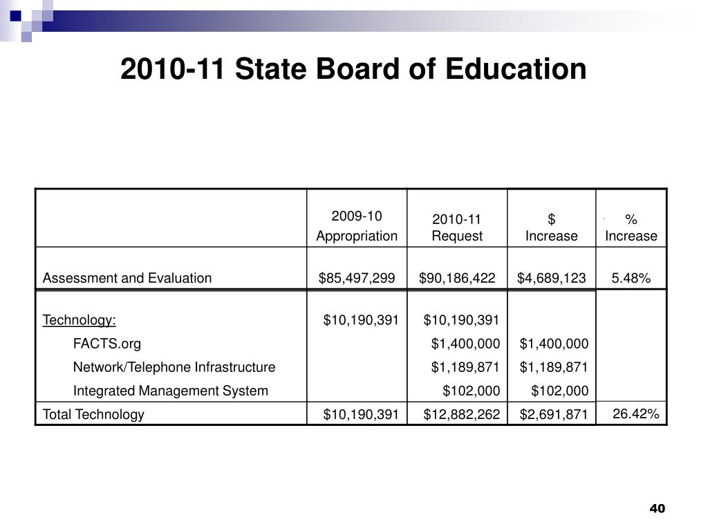 2010-11 State Board of Education