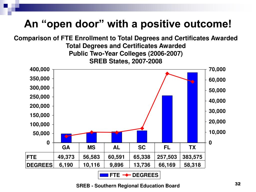 "An ""open door"" with a positive outcome!"