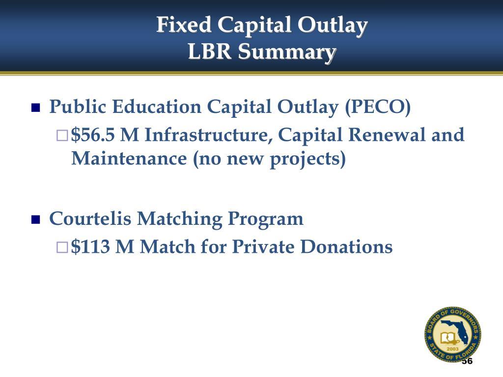Fixed Capital Outlay
