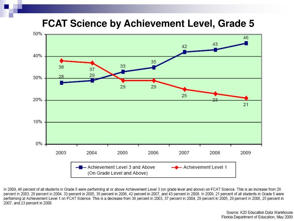 FCAT Science by Achievement Level, Grade 5