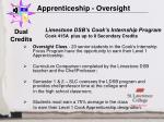 apprenticeship oversight