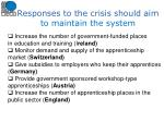responses to the crisis should aim to maintain the system