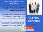changing workforce38