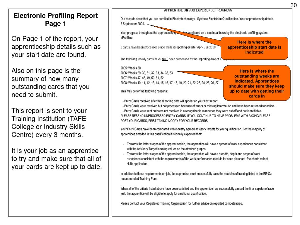 On Page 1 of the report, your apprenticeship details such as your start date are found.