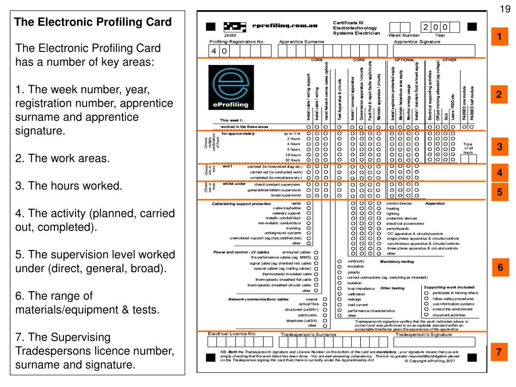 The Electronic Profiling Card has a number of key areas: