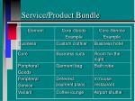 service product bundle