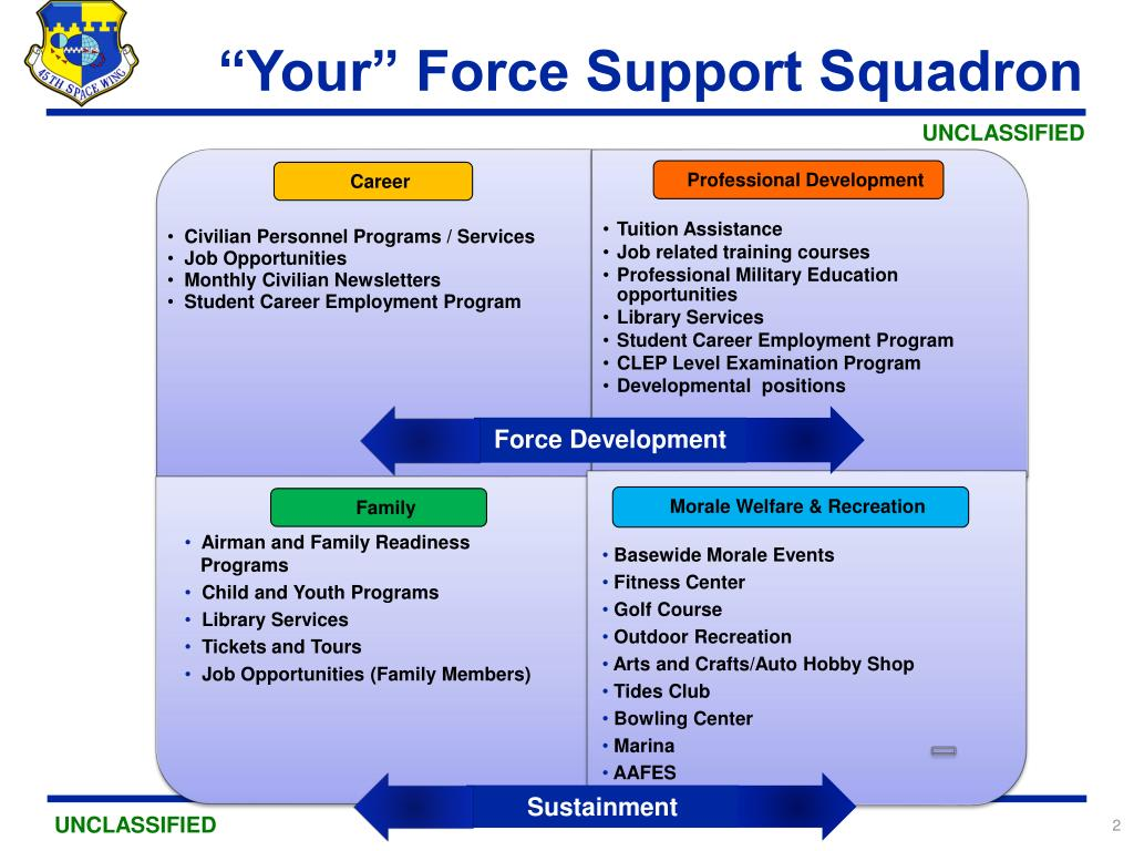 """""""Your"""" Force Support Squadron"""
