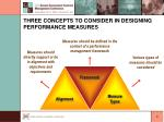 three concepts to consider in designing performance measures