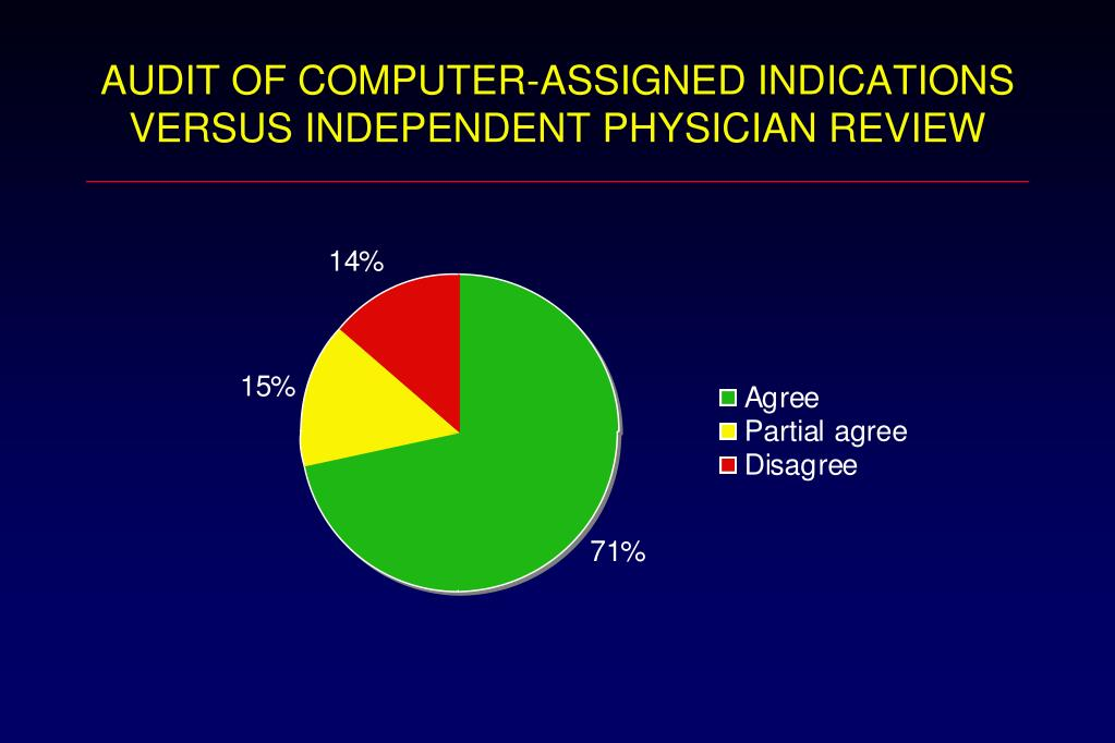 AUDIT OF COMPUTER-ASSIGNED INDICATIONS