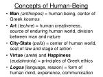 concepts of human being