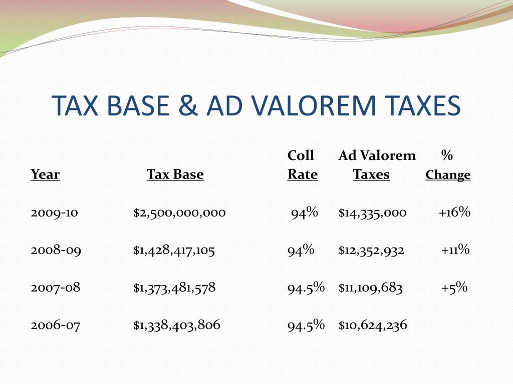 TAX BASE & AD VALOREM TAXES