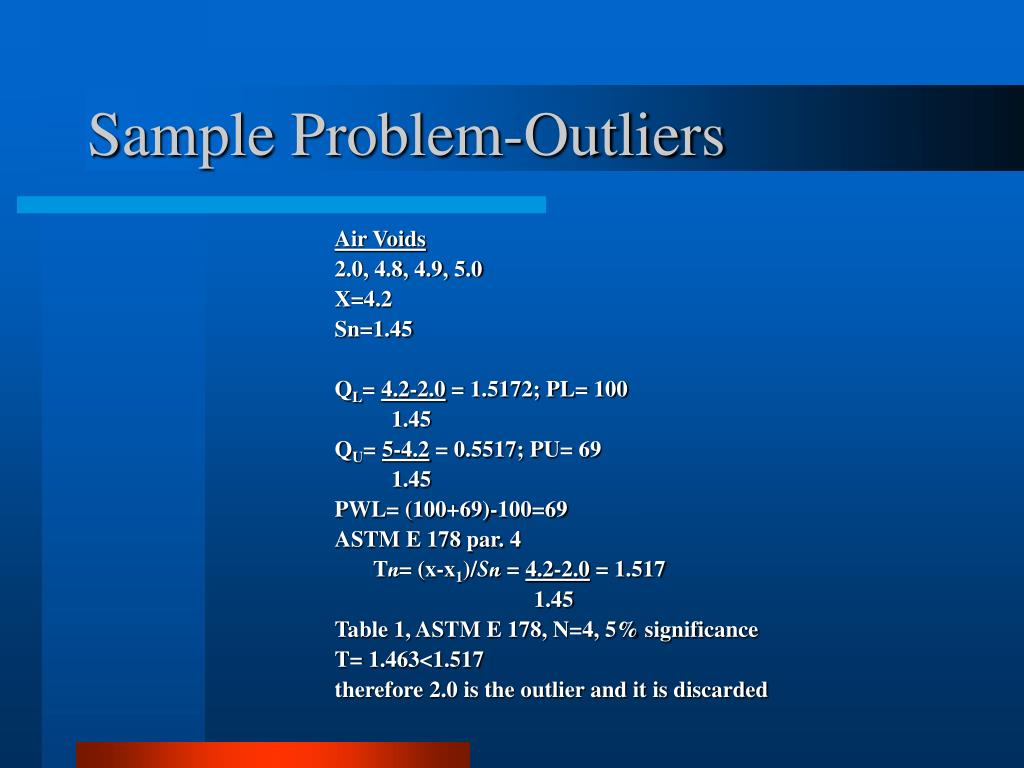 Sample Problem-Outliers