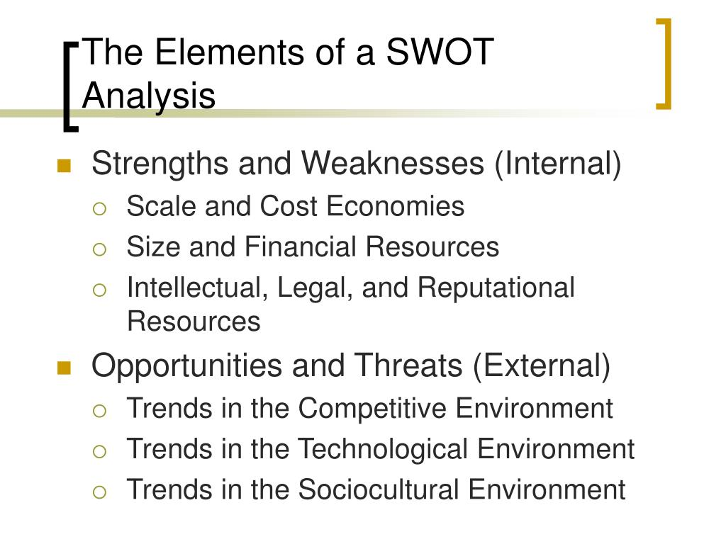 Strengths and Weaknesses (Internal)