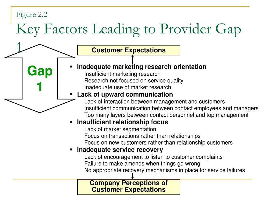 presto cleaner complaining customer gap model