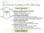 figure 2 2 key factors leading to provider gap 1
