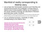 manifold of reality corresponding to lifetime story