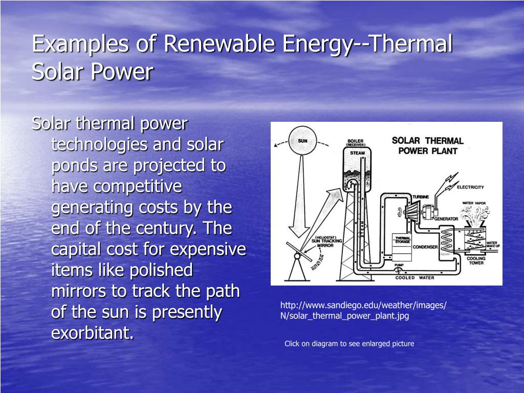Examples of Renewable Energy--Thermal Solar Power