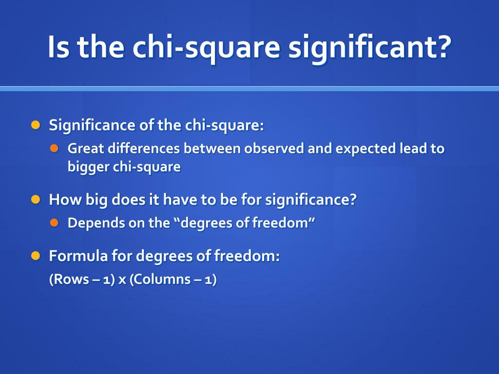 Is the chi-square significant?