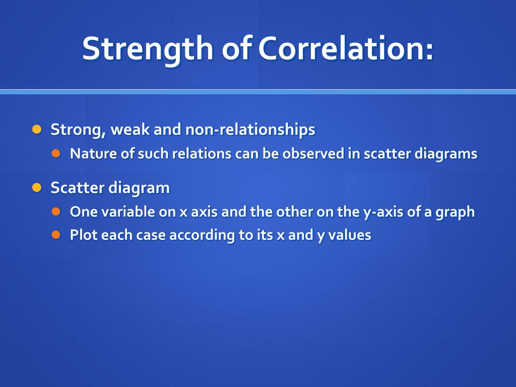Strength of Correlation: