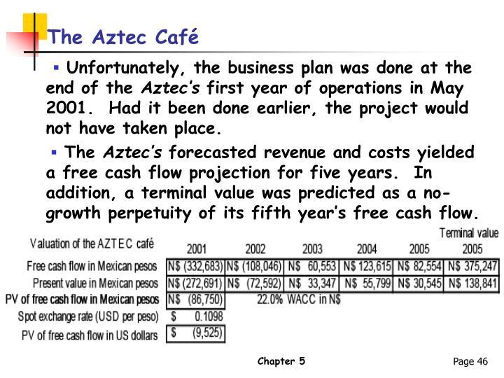 The Aztec Café