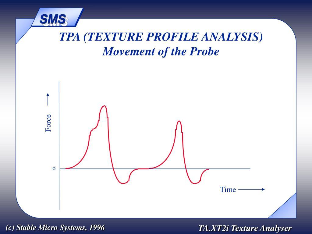 TPA (TEXTURE PROFILE ANALYSIS)