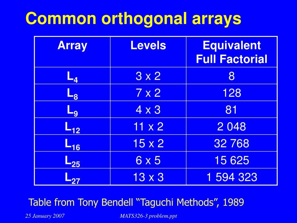Common orthogonal arrays