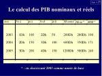 le calcul des pib nominaux et r els