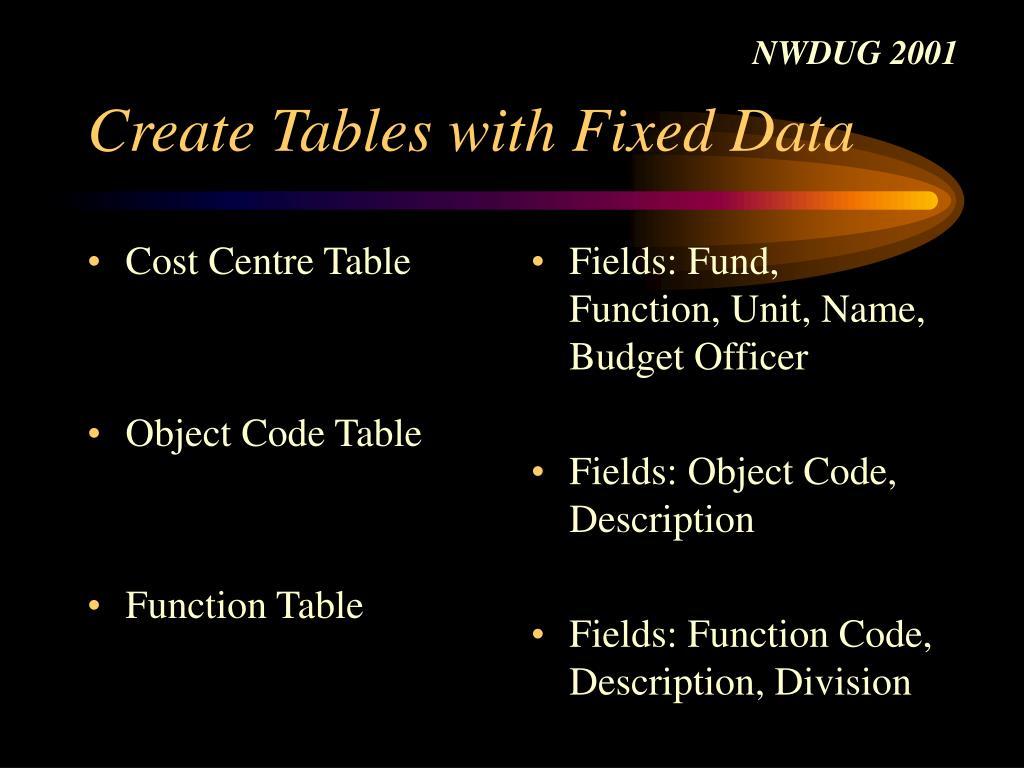 Cost Centre Table