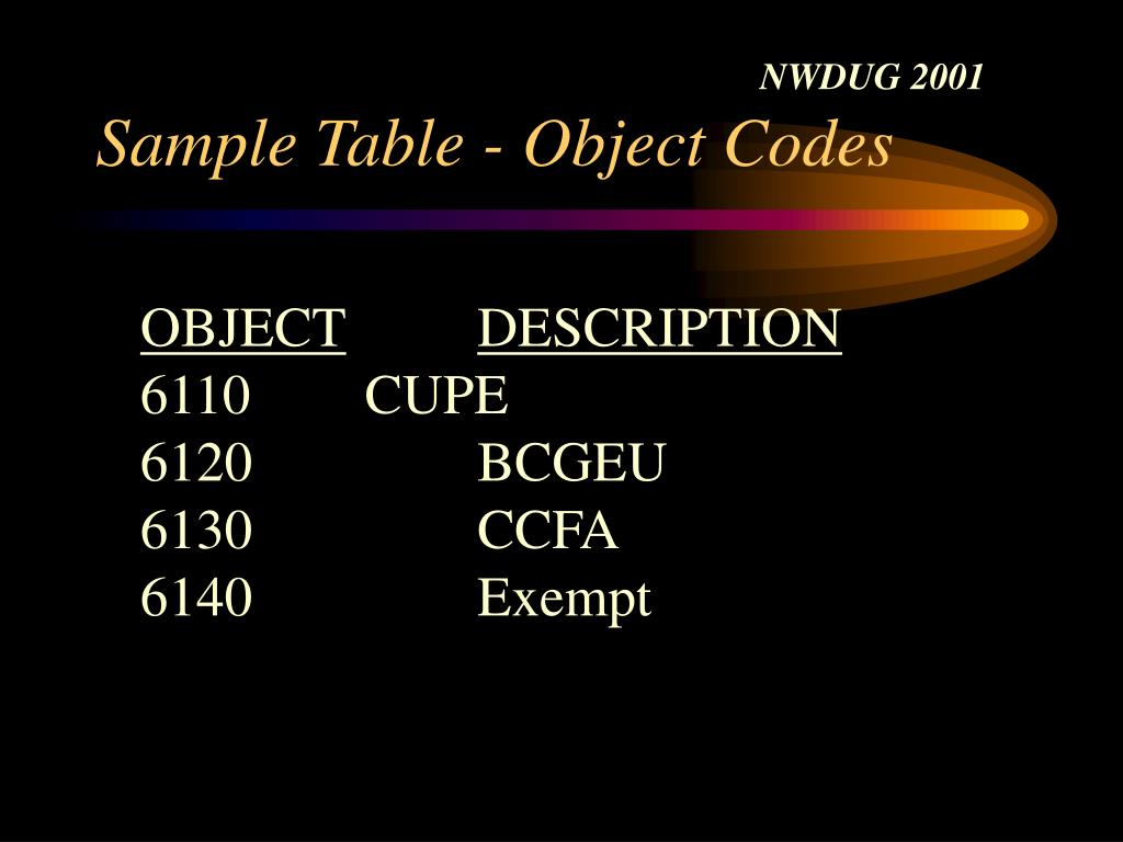 Sample Table - Object Codes