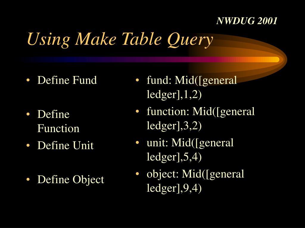 Define Fund