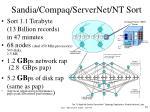 sandia compaq servernet nt sort