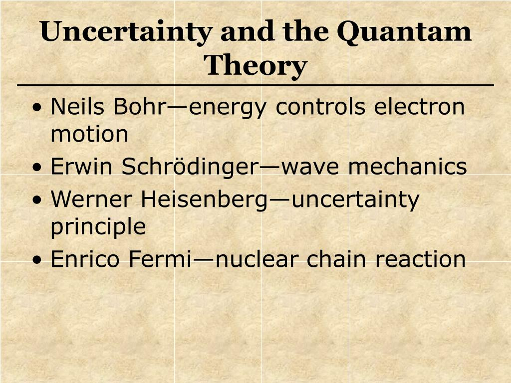 Uncertainty and the Quantam Theory