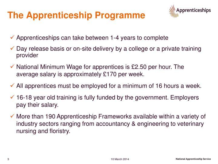The apprenticeship programme3